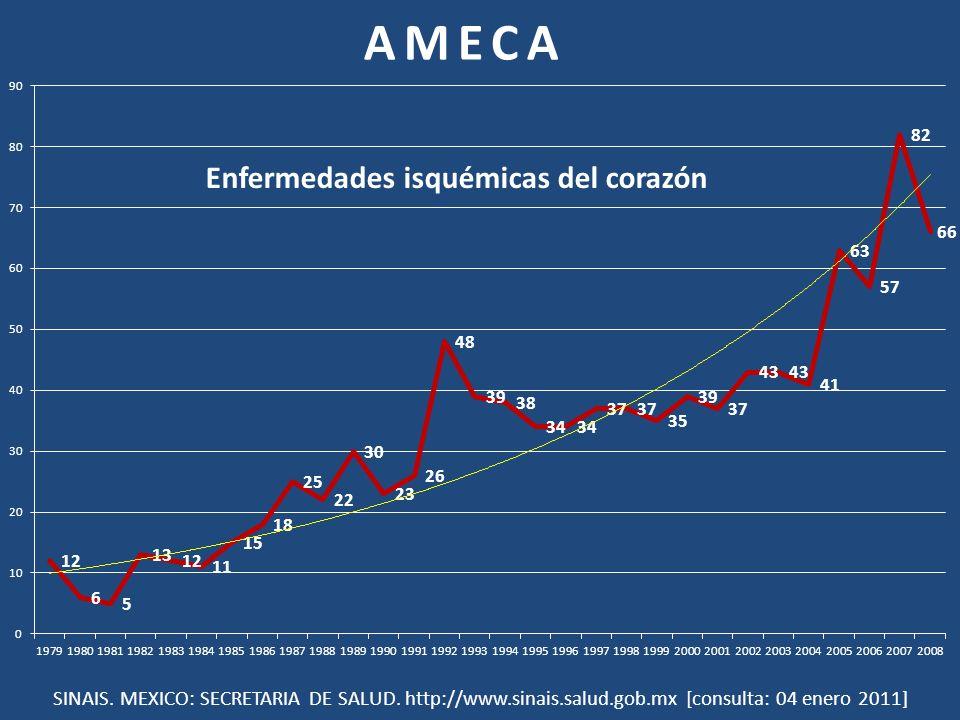 AMECA SINAIS. MEXICO: SECRETARIA DE SALUD. http://www.sinais.salud.gob.mx [consulta: 04 enero 2011]